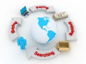 e-commerce-guelph